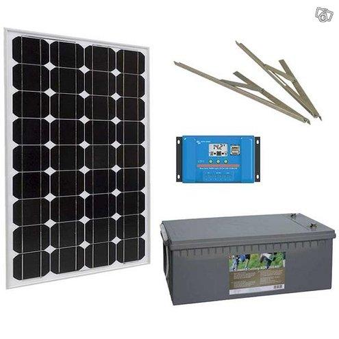 SUNWIND Aurinkoenergiapaketit