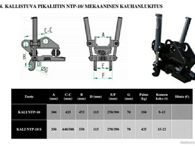 Kenttäsepät Kallistuva Pikaliitin NTP10, Maanrakennuskoneet, Työkoneet ja kalusto, Jyväskylä, Tori.fi