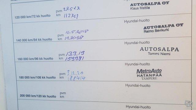 Hyundai I20 6