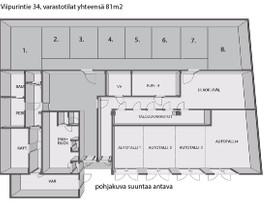 Hämeenlinna Hätilä Viipurintie 34 VAR 1 varasto, Autotallit ja varastot, Hämeenlinna, Tori.fi
