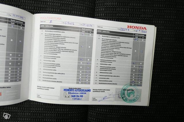 Honda Jazz 17