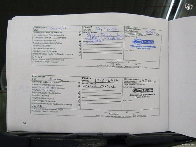 Dodge Caliber 17