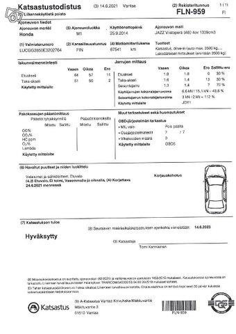 Honda JAZZ 24