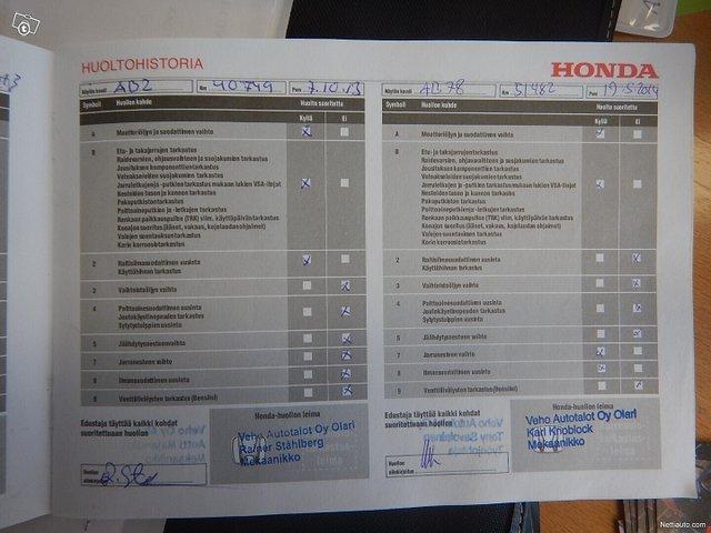 Honda CR-Z 13