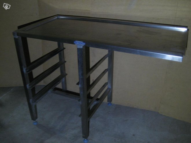 Rst-pöytä