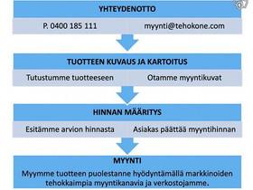 Välitämme koneesi, Muut koneet ja tarvikkeet, Työkoneet ja kalusto, Kuopio, Tori.fi